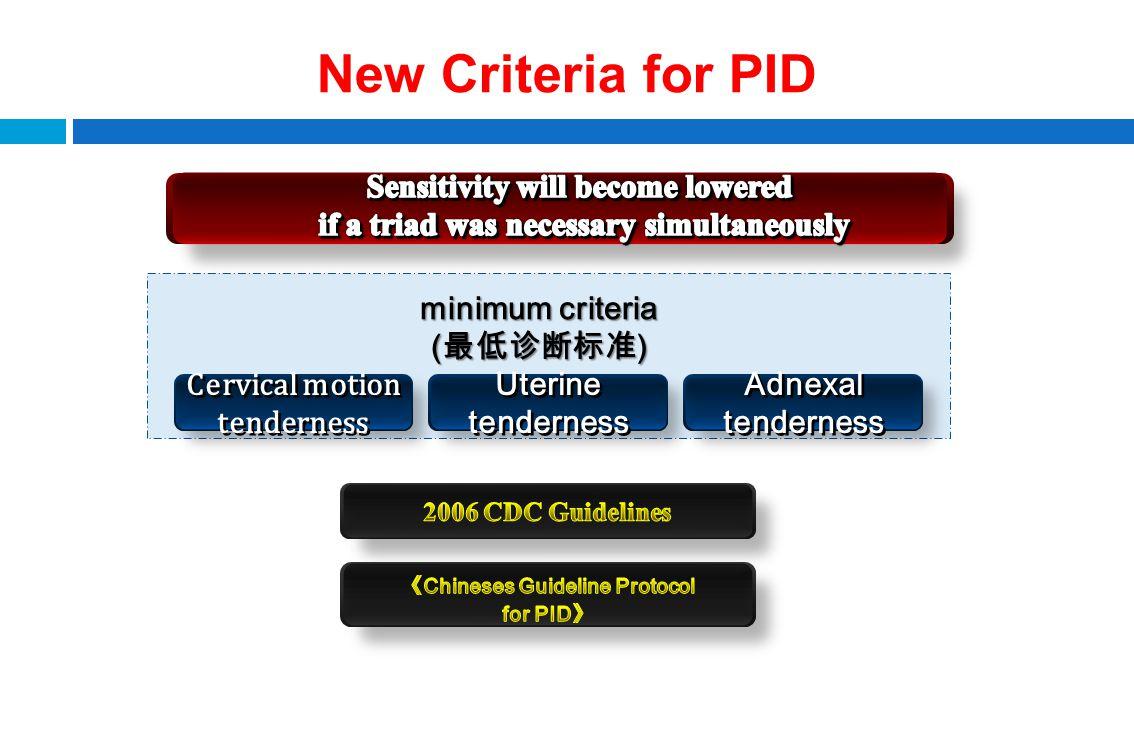 New Criteria for PID minimum criteria ( 最低诊断标准 ) Cervical motion tenderness Uterine tenderness Adnexal tenderness