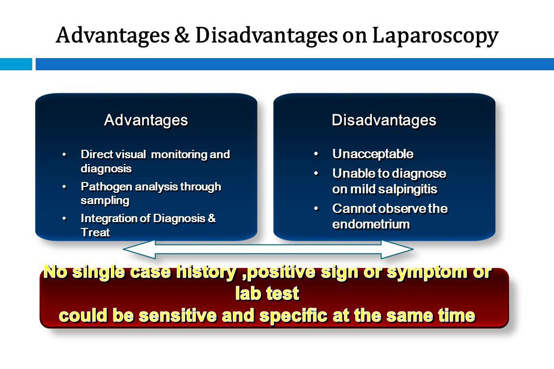 Advantages Direct visual monitoring and diagnosis Pathogen analysis through sampling Integration of Diagnosis & Treat Direct visual monitoring and dia