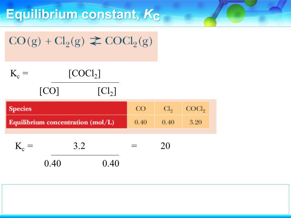 K c =[COCl 2 ] [CO][Cl 2 ] K c =3.2=200.40
