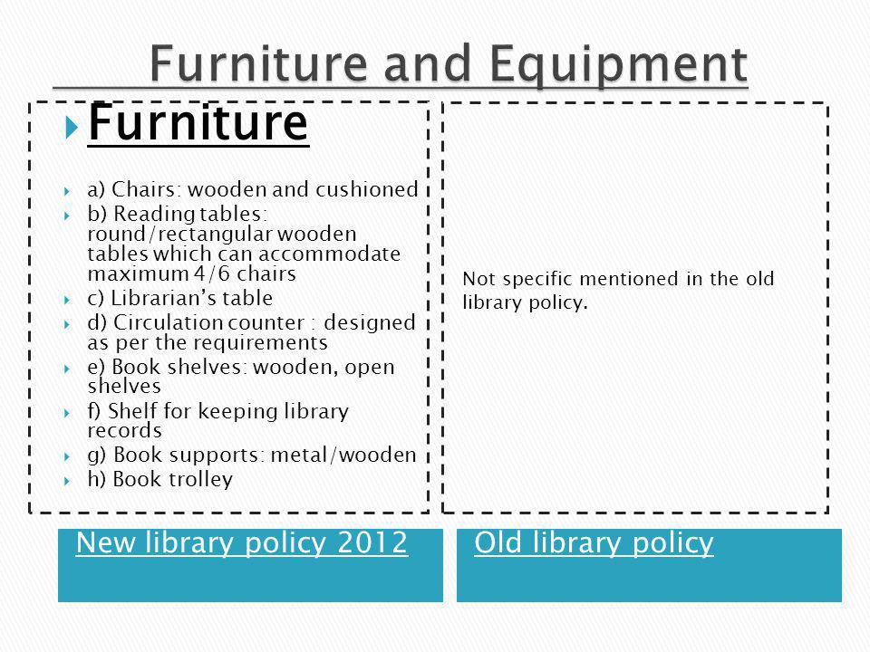  Furniture  a) Chairs: wooden and cushioned  b) Reading tables: round/rectangular wooden tables which can accommodate maximum 4/6 chairs  c) Librarian's table  d) Circulation counter : designed as per the requirements  e) Book shelves: wooden, open shelves  f) Shelf for keeping library records  g) Book supports: metal/wooden  h) Book trolley Not specific mentioned in the old library policy.