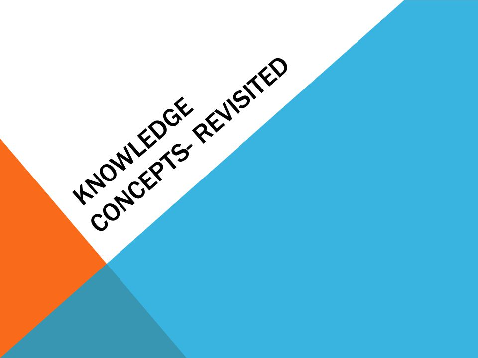KNOWLEDGE CONCEPTS- REVISITED