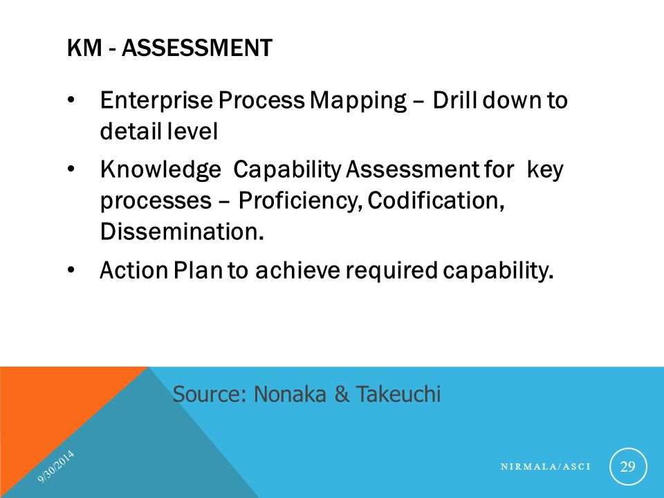 KM - ASSESSMENT Enterprise Process Mapping – Drill down to detail level Knowledge Capability Assessment for key processes – Proficiency, Codification,