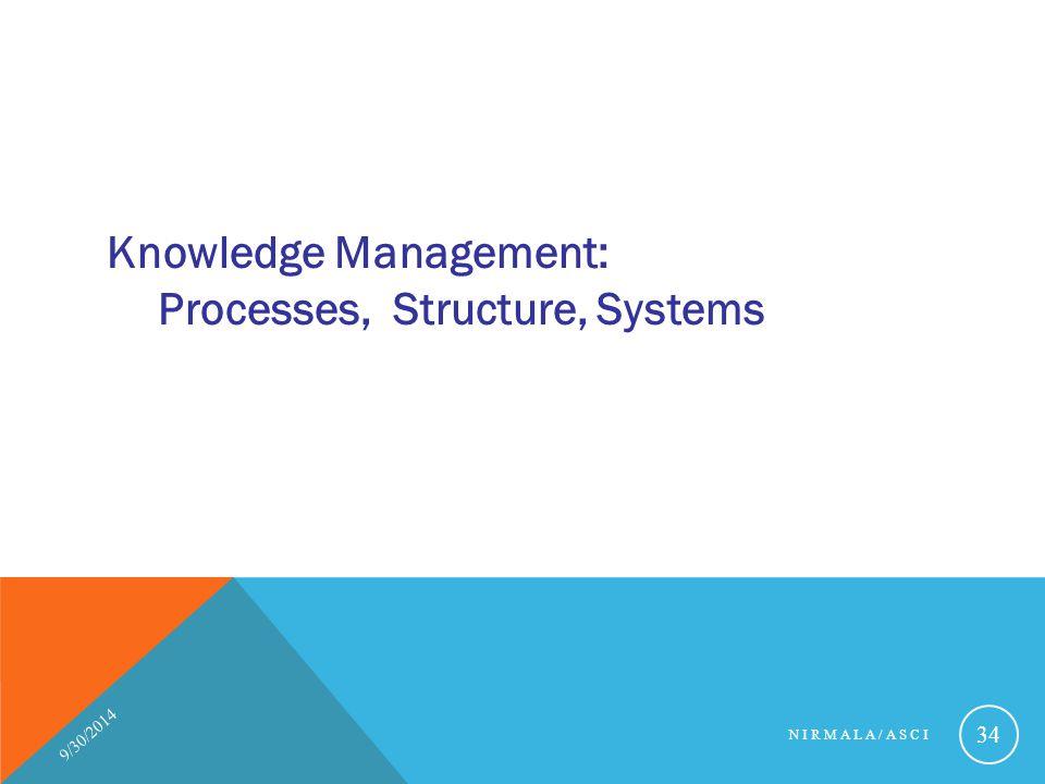 Knowledge Management: Processes, Structure, Systems 9/30/2014 NIRMALA/ASCI 34