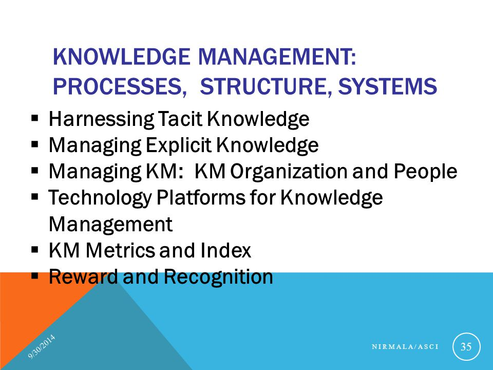KNOWLEDGE MANAGEMENT: PROCESSES, STRUCTURE, SYSTEMS  Harnessing Tacit Knowledge  Managing Explicit Knowledge  Managing KM: KM Organization and Peop