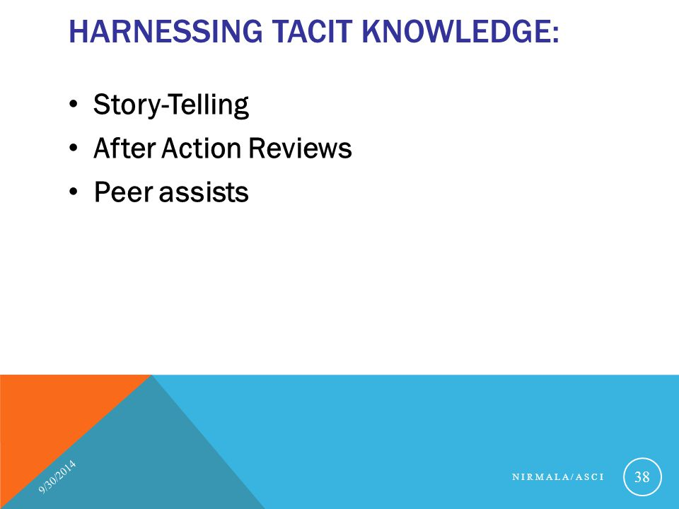 HARNESSING TACIT KNOWLEDGE: Story-Telling After Action Reviews Peer assists 9/30/2014 NIRMALA/ASCI 38