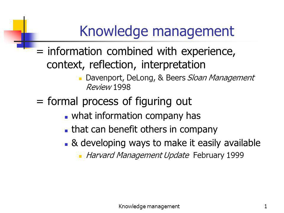 Knowledge management1 = information combined with experience, context, reflection, interpretation Davenport, DeLong, & Beers Sloan Management Review 1998 = formal process of figuring out what information company has that can benefit others in company & developing ways to make it easily available Harvard Management Update February 1999