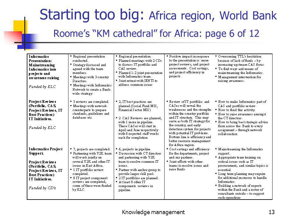 Knowledge management13 Starting too big: Africa region, World Bank Roome's KM cathedral for Africa: page 6 of 12