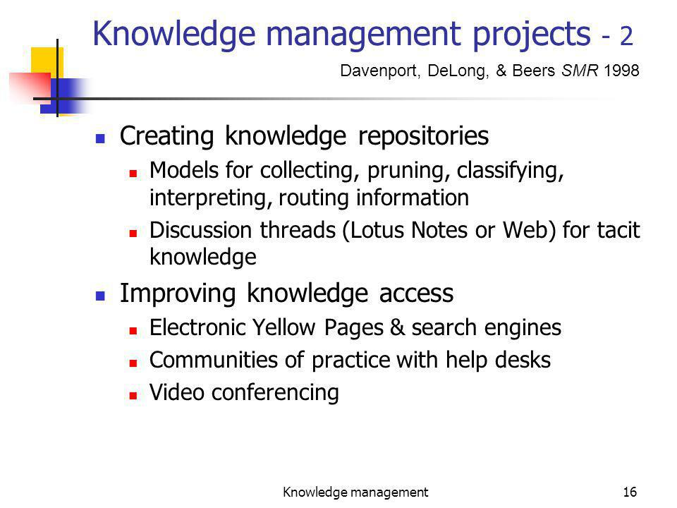 Knowledge management16 Knowledge management projects - 2 Creating knowledge repositories Models for collecting, pruning, classifying, interpreting, routing information Discussion threads (Lotus Notes or Web) for tacit knowledge Improving knowledge access Electronic Yellow Pages & search engines Communities of practice with help desks Video conferencing Davenport, DeLong, & Beers SMR 1998