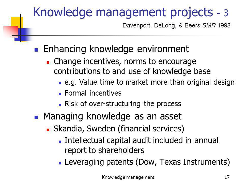 Knowledge management17 Knowledge management projects - 3 Enhancing knowledge environment Change incentives, norms to encourage contributions to and use of knowledge base e.g.