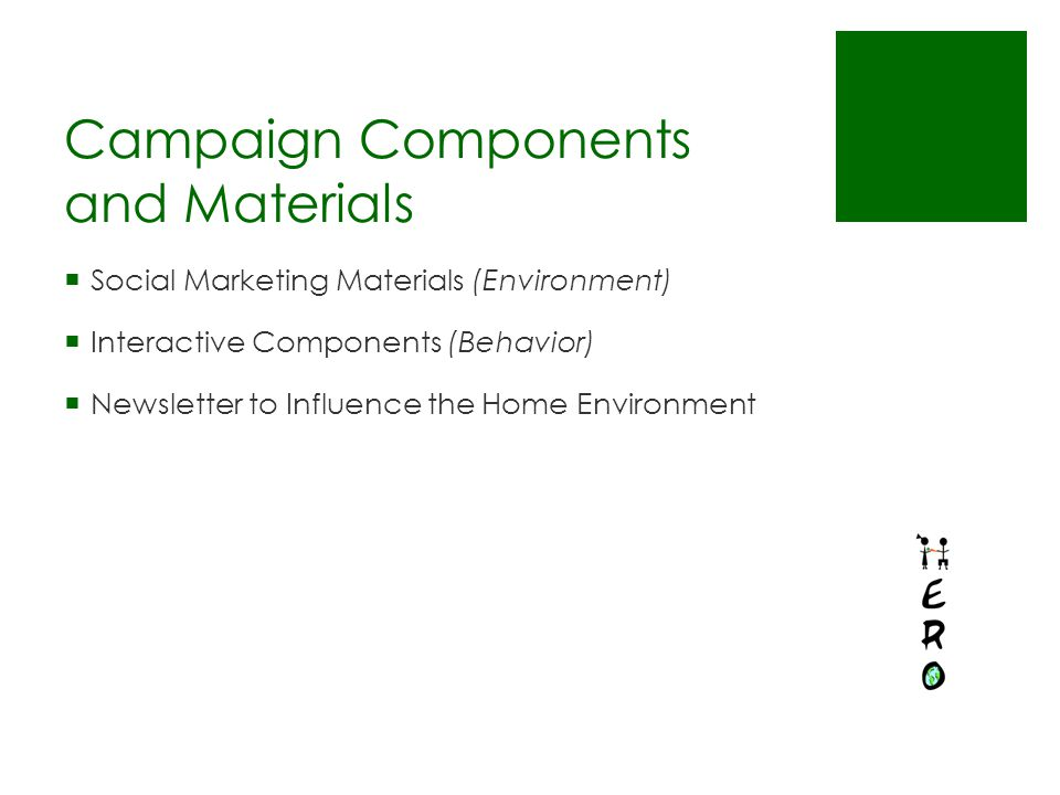 Campaign Components and Materials  Social Marketing Materials (Environment)  Interactive Components (Behavior)  Newsletter to Influence the Home Environment