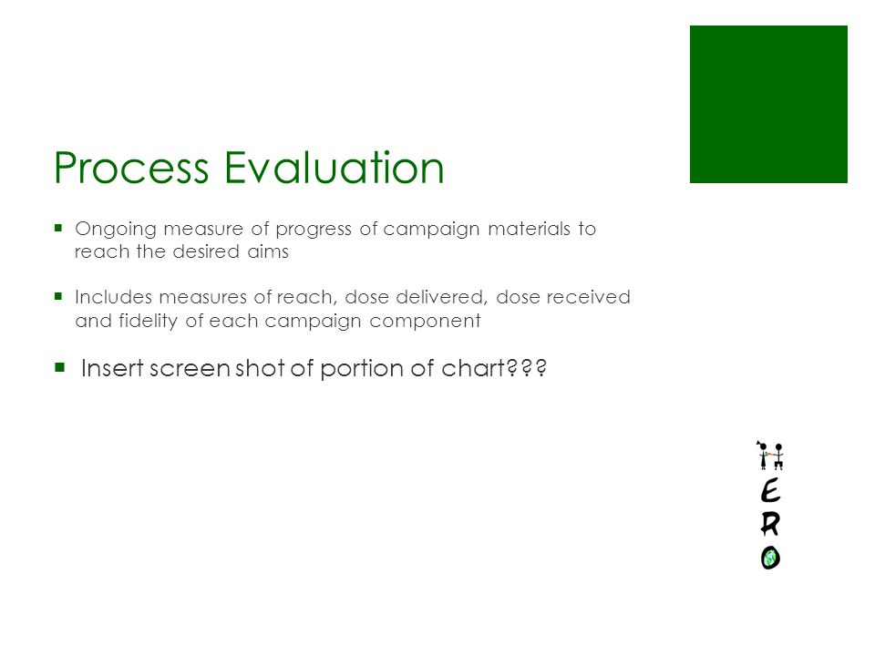 Process Evaluation  Ongoing measure of progress of campaign materials to reach the desired aims  Includes measures of reach, dose delivered, dose received and fidelity of each campaign component  Insert screen shot of portion of chart