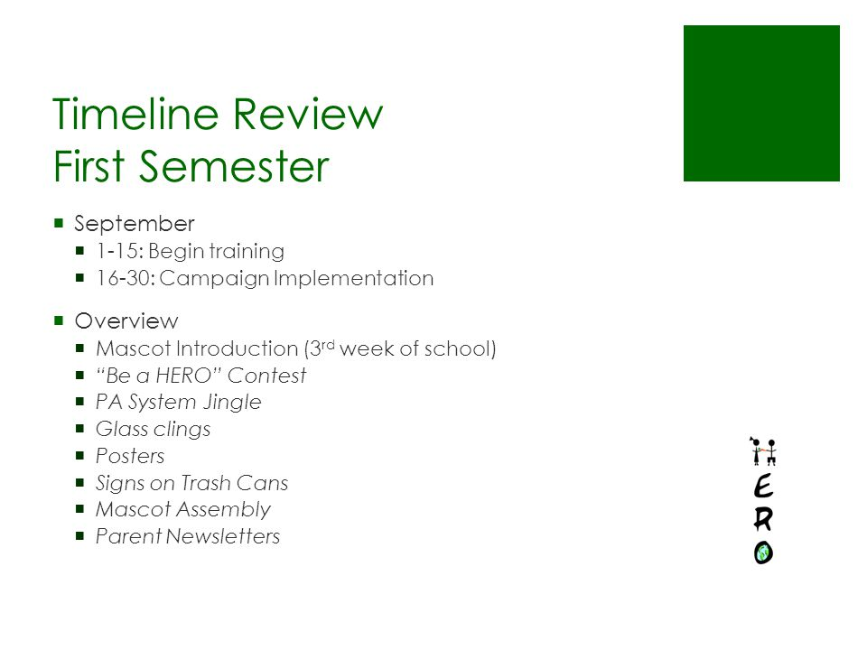 Timeline Review First Semester  September  1-15: Begin training  16-30: Campaign Implementation  Overview  Mascot Introduction (3 rd week of school)  Be a HERO Contest  PA System Jingle  Glass clings  Posters  Signs on Trash Cans  Mascot Assembly  Parent Newsletters