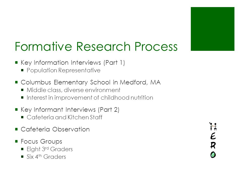 Formative Research Process  Key Information Interviews (Part 1)  Population Representative  Columbus Elementary School in Medford, MA  Middle class, diverse environment  Interest in improvement of childhood nutrition  Key Informant Interviews (Part 2)  Cafeteria and Kitchen Staff  Cafeteria Observation  Focus Groups  Eight 3 rd Graders  Six 4 th Graders