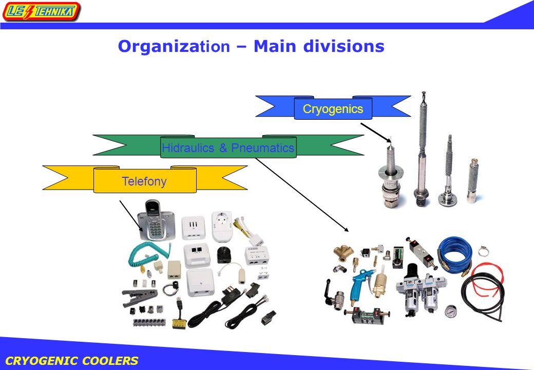 CRYOGENIC COOLERS Organiza tion – Main divisions Telefony Cryogenics Hidraulics & Pneumatics