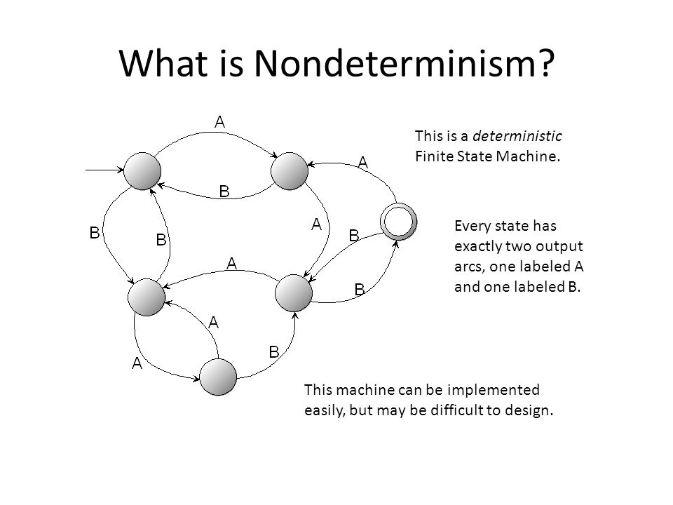 A Nondeterministic Machine This machine is nondeterministic There may be two output arcs with the same label.