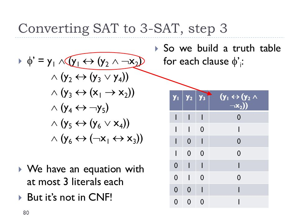 Converting SAT to 3-SAT, step 4 81  For each clause  ' i, we create new DNF (disjunctive normal form) clauses for when it's false:   ' i = (y 1  y 2  x 2 )  (y 1  y 2  x 2 )  (y 1  y 2  x 2 )  (  y 1  y 2  x 2 )  We then negate that to get when it's true  So we build a truth table for each clause  ' i : y1y1 y2y2 x2x2 (y 1  (y 2   x 2 )) 1110 1101 1010 1000 0111 0100 0011 0001