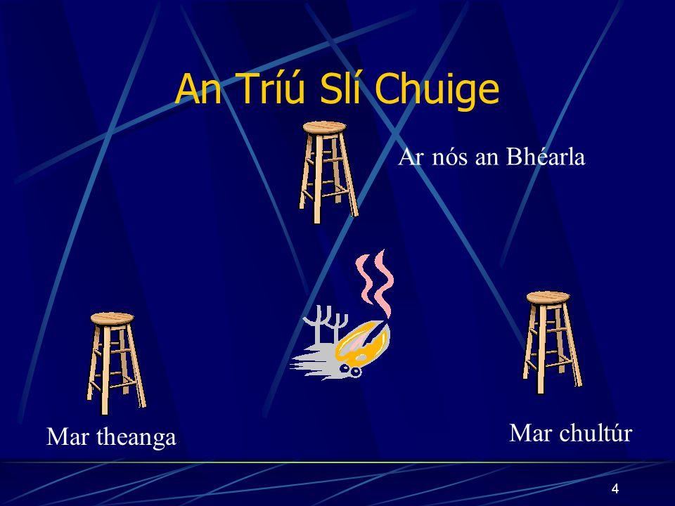 3 Dhá Shlí chun an Ghaeilge a Mhúineadh Mar theangaMar chultúr