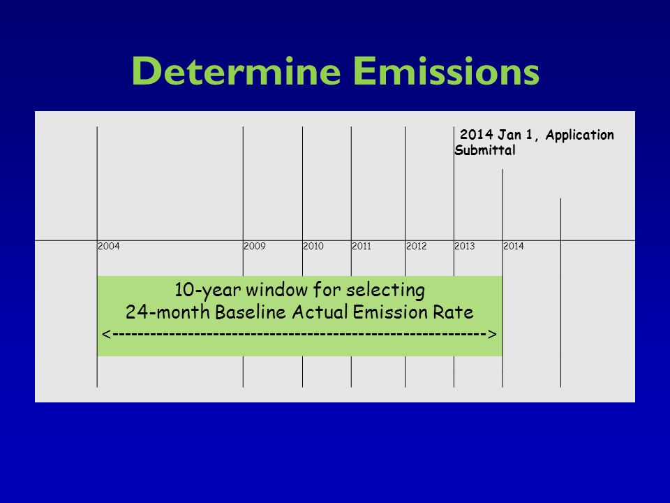 Determine Emissions Baseline Actual Emission Rate Emissions, in tons per year, actually emitted during a consecutive 24-month period out of...