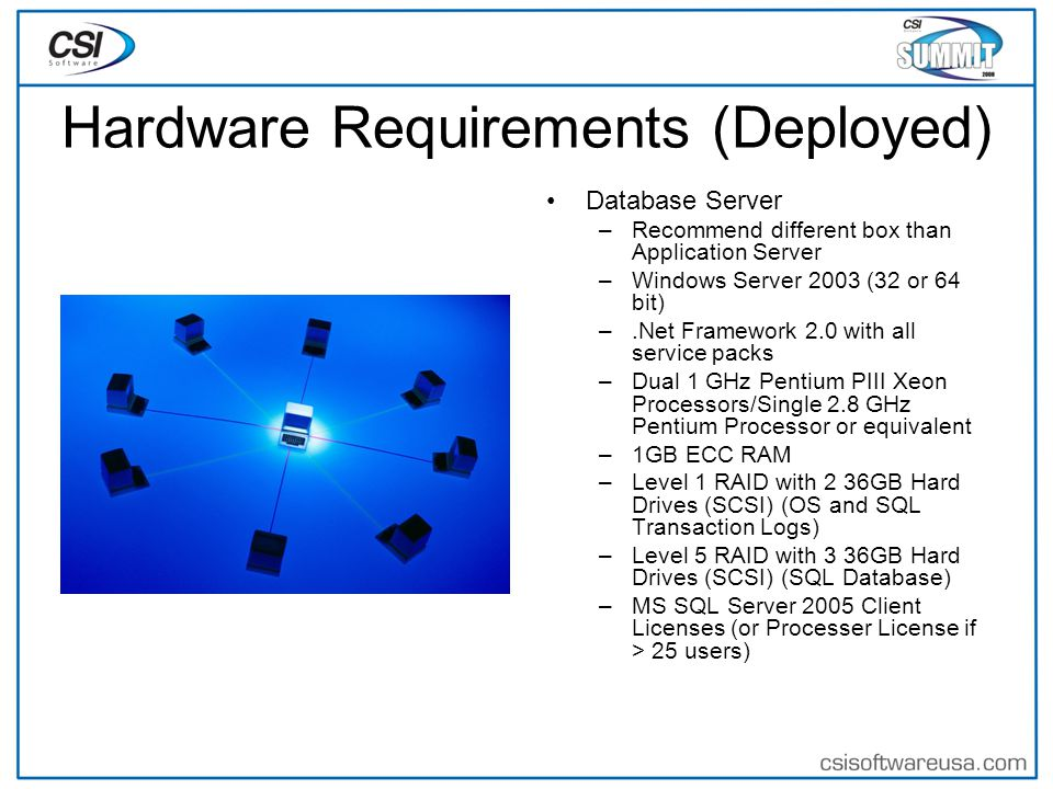 Hardware Requirements (Deployed) Database Server –Recommend different box than Application Server –Windows Server 2003 (32 or 64 bit) –.Net Framework 2.0 with all service packs –Dual 1 GHz Pentium PIII Xeon Processors/Single 2.8 GHz Pentium Processor or equivalent –1GB ECC RAM –Level 1 RAID with 2 36GB Hard Drives (SCSI) (OS and SQL Transaction Logs) –Level 5 RAID with 3 36GB Hard Drives (SCSI) (SQL Database) –MS SQL Server 2005 Client Licenses (or Processer License if > 25 users)