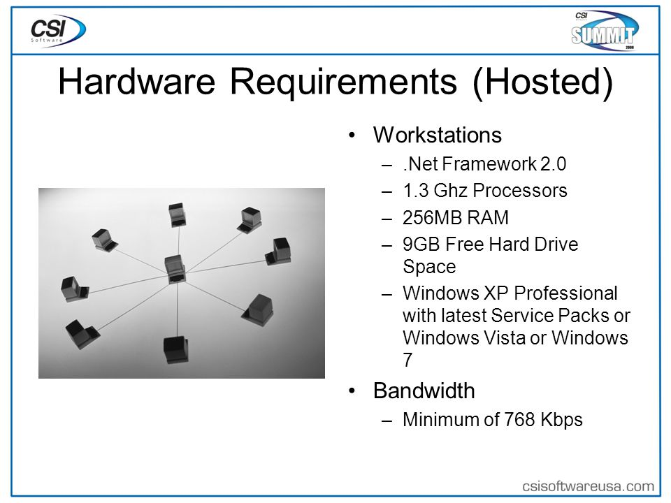 Hardware Requirements (Hosted) Workstations –.Net Framework 2.0 –1.3 Ghz Processors –256MB RAM –9GB Free Hard Drive Space –Windows XP Professional with latest Service Packs or Windows Vista or Windows 7 Bandwidth –Minimum of 768 Kbps