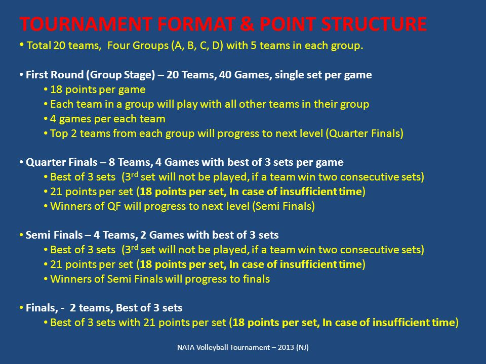 NATA Volleyball Tournament – 2013 (NJ) TOURNAMENT FORMAT & POINT STRUCTURE Total 20 teams, Four Groups (A, B, C, D) with 5 teams in each group.