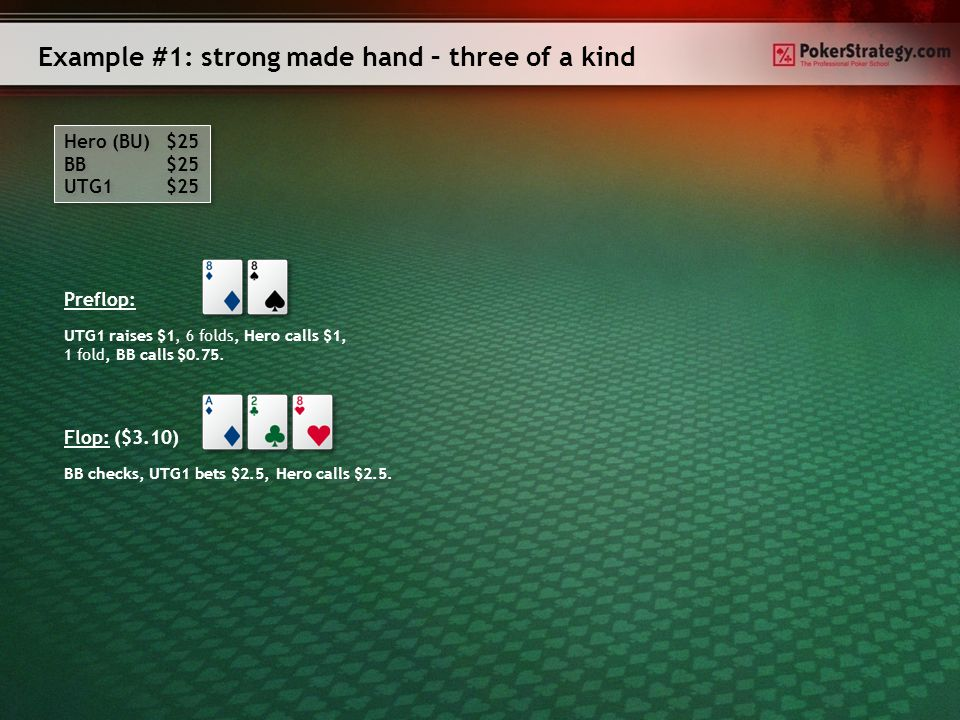 How do you play a strong made hand on the flop. ► You are out of position ▫You bet.