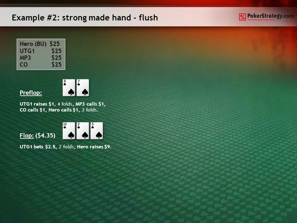Example #1: strong made hand – three of a kind Hero (BU) $25 BB $25 UTG1 $25 Hero (BU) $25 BB $25 UTG1 $25 Preflop: UTG1 raises $1, 6 folds, Hero calls $1, 1 fold, BB calls $0.75.