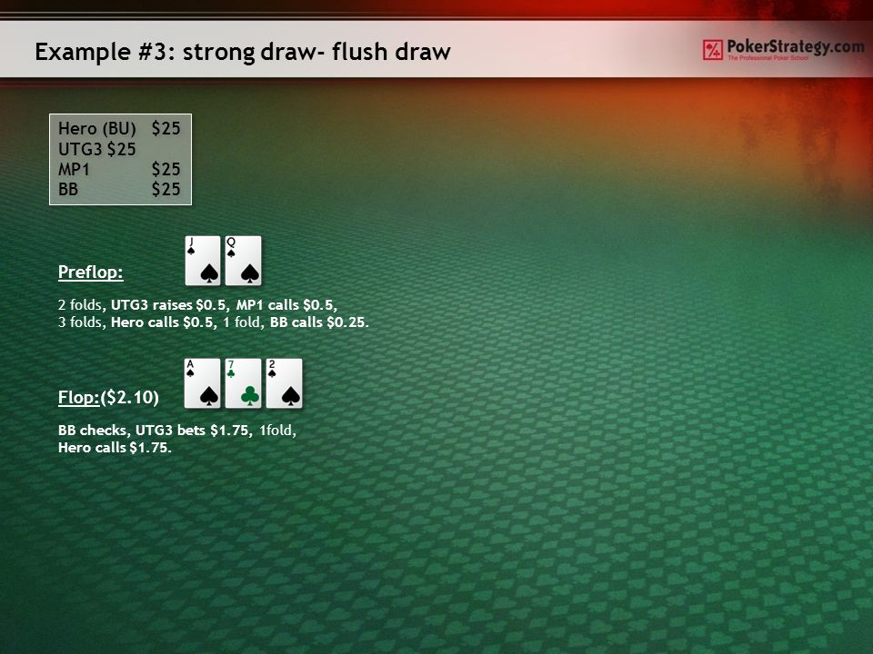 How do you play a strong draw on the flop. ► Passive play ▫Your equity is between 25% and 45%.