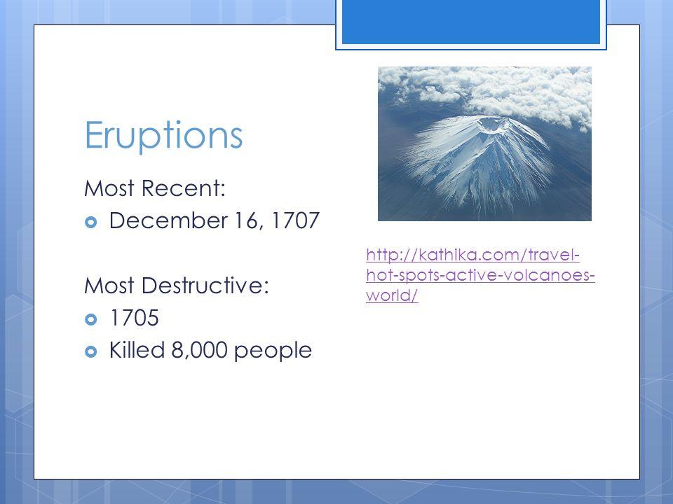Eruptions Most Recent:  December 16, 1707 Most Destructive:  1705  Killed 8,000 people http://kathika.com/travel- hot-spots-active-volcanoes- world/