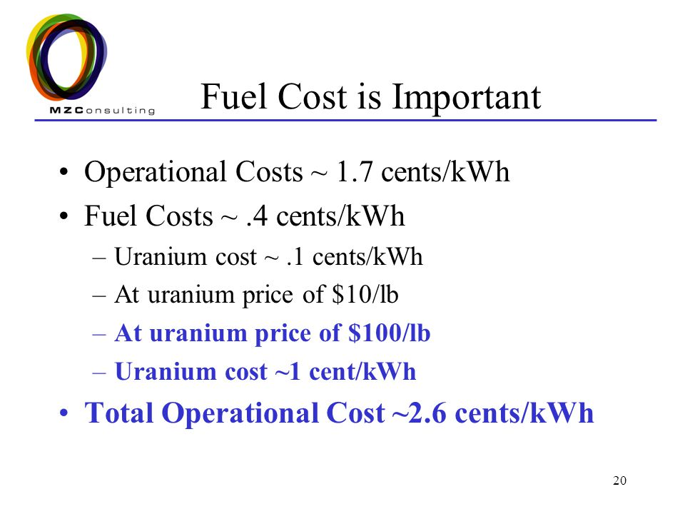 20 Fuel Cost is Important Operational Costs ~ 1.7 cents/kWh Fuel Costs ~.4 cents/kWh –Uranium cost ~.1 cents/kWh –At uranium price of $10/lb –At urani