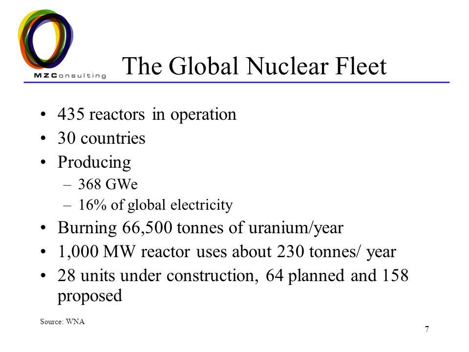 8 Uranium Supply and Demand Understanding Future Demand means understanding Nuclear Growth