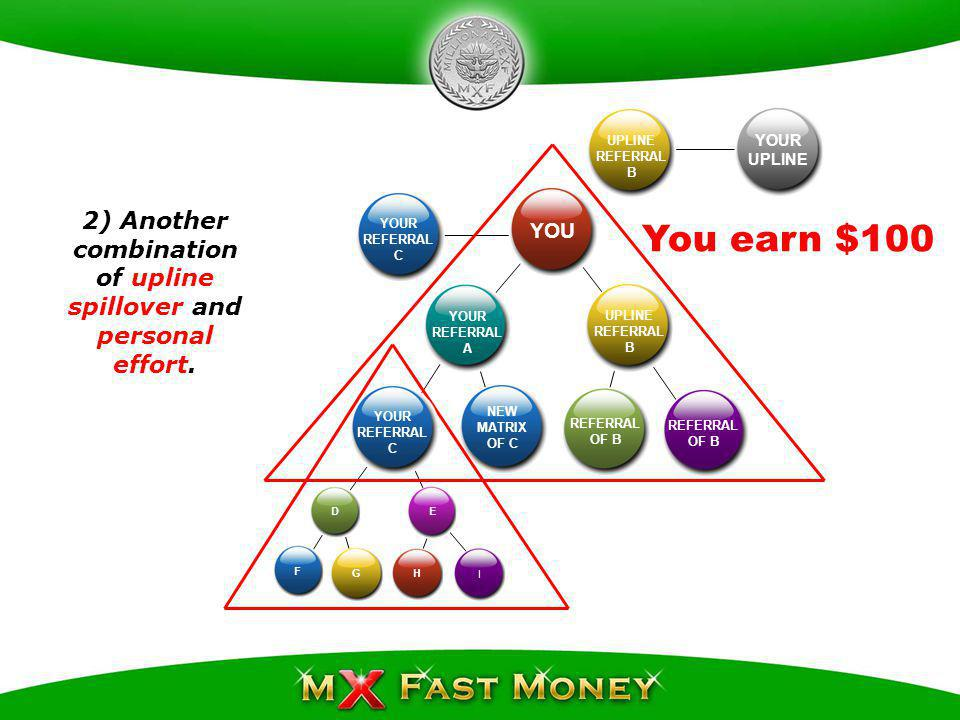 3) Fill your matrix even with only 1 personal referral.