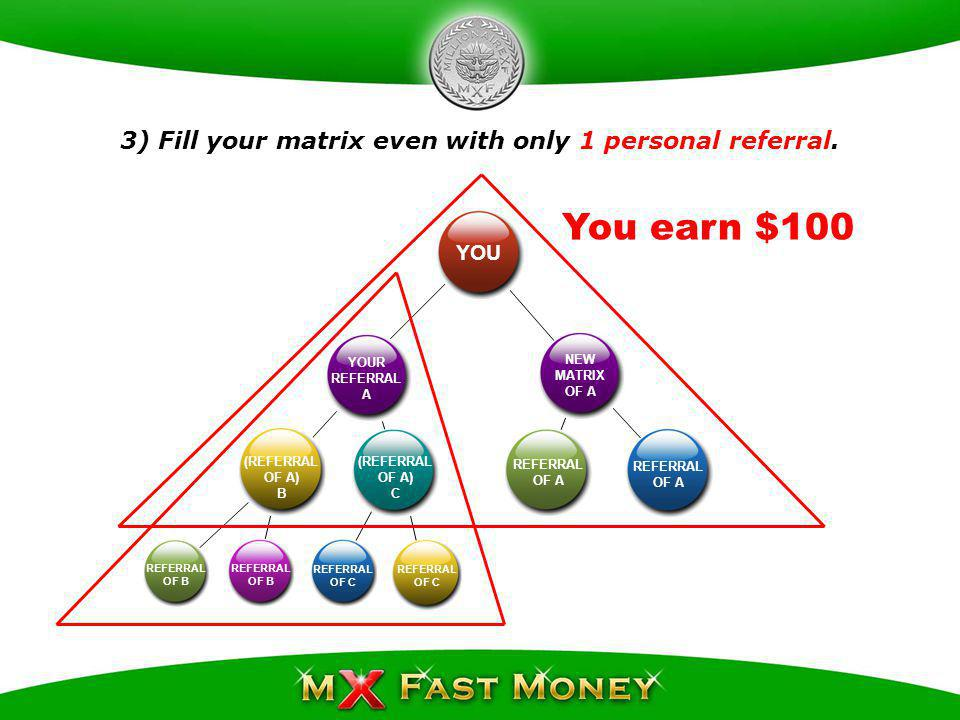 3) Fill your matrix even with only 1 personal referral. YOU (REFERRAL OF A) B REFERRAL OF C REFERRAL OF B REFERRAL OF B NEW MATRIX OF A You earn $100