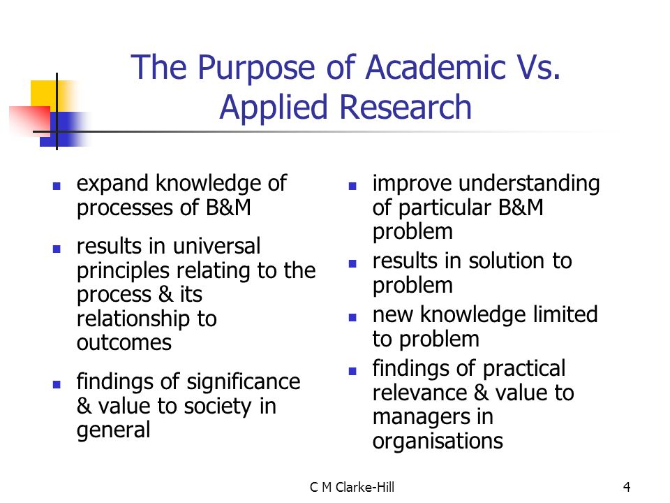 C M Clarke-Hill5 IDENTIFY BROAD AREA SELECT TOPIC DECIDE APPROACH FORMULATE PLAN COLLECT INFORMATION ANALYSE DATA PRESENT FINDINGS The Research Sequence