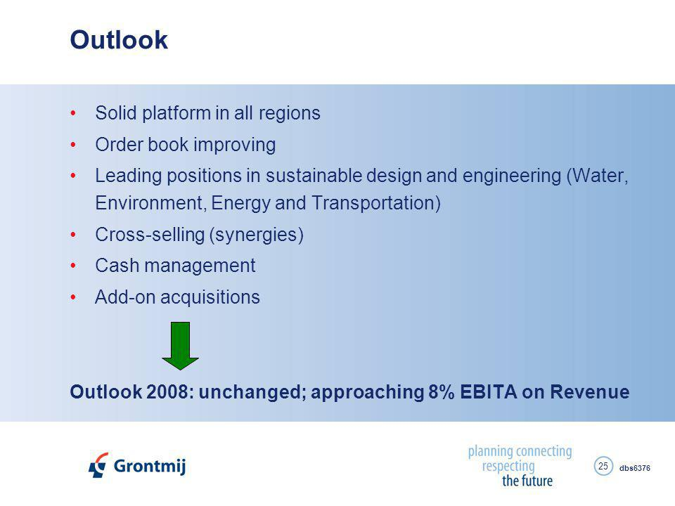 dbs6376 25 Outlook Solid platform in all regions Order book improving Leading positions in sustainable design and engineering (Water, Environment, Energy and Transportation) Cross-selling (synergies) Cash management Add-on acquisitions Outlook 2008: unchanged; approaching 8% EBITA on Revenue