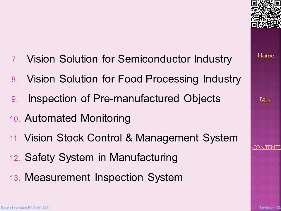 7. Vision Solution for Semiconductor Industry 8. Vision Solution for Food Processing Industry 9.