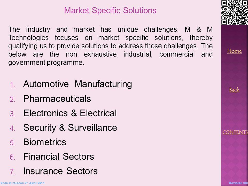 1. Automotive Manufacturing 2. Pharmaceuticals 3.