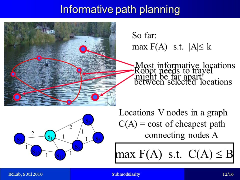 Informative path planning IRLab, 6 Jul 2010Submodularity So far: max F(A) s.t.
