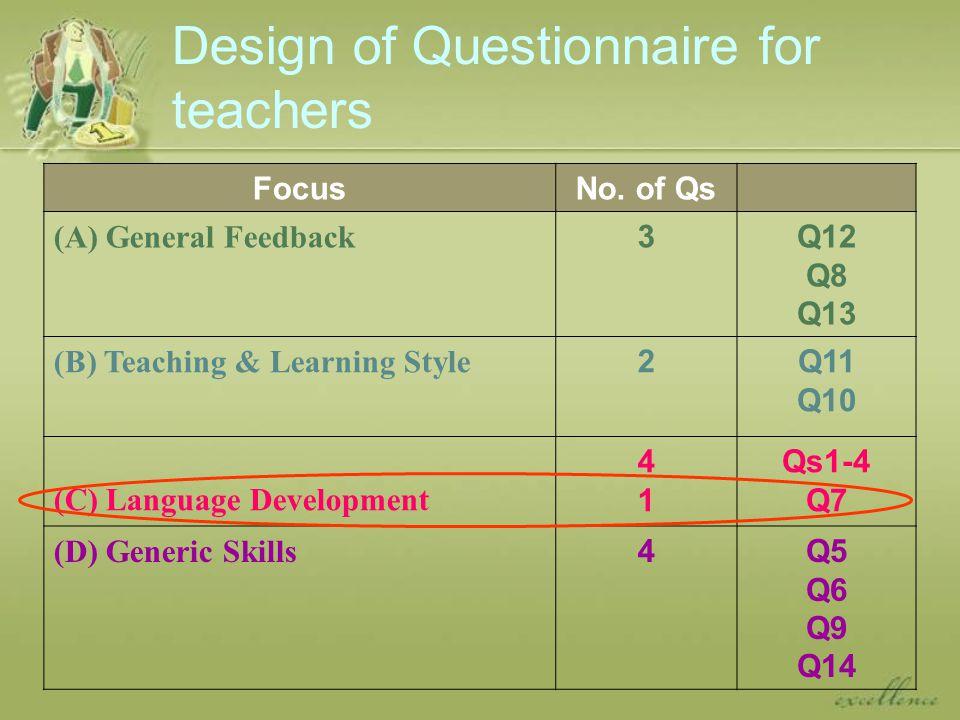 Design of Questionnaire for teachers FocusNo.
