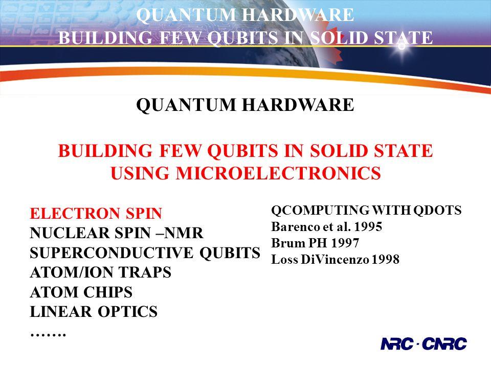 Quantum Groups Worldwide QUANTUM HARDWARE BUILDING FEW QUBITS IN SOLID STATE QUANTUM HARDWARE BUILDING FEW QUBITS IN SOLID STATE USING MICROELECTRONIC