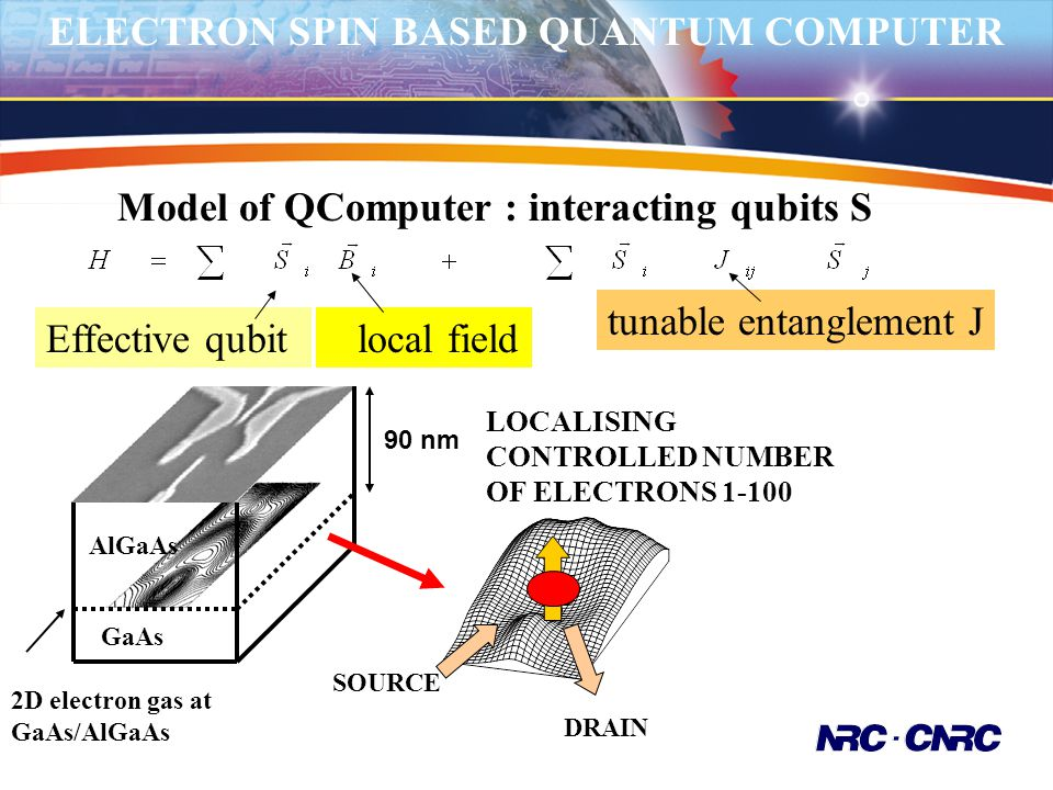 ELECTRON SPIN BASED QUANTUM COMPUTER Model of QComputer : interacting qubits S Effective qubit local field tunable entanglement J 2D electron gas at G