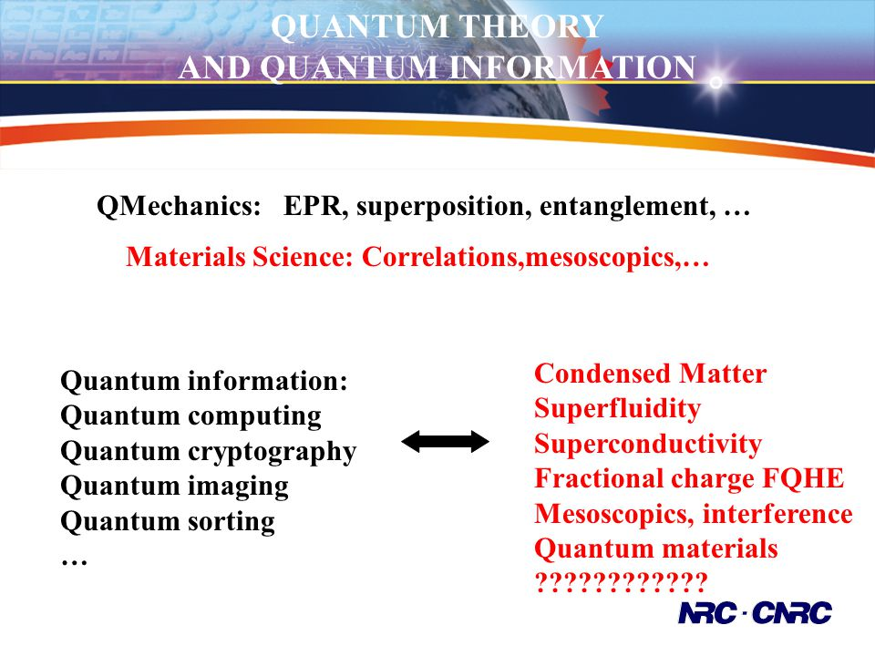 QUANTUM THEORY AND QUANTUM INFORMATION QMechanics: EPR, superposition, entanglement, … Condensed Matter Superfluidity Superconductivity Fractional cha