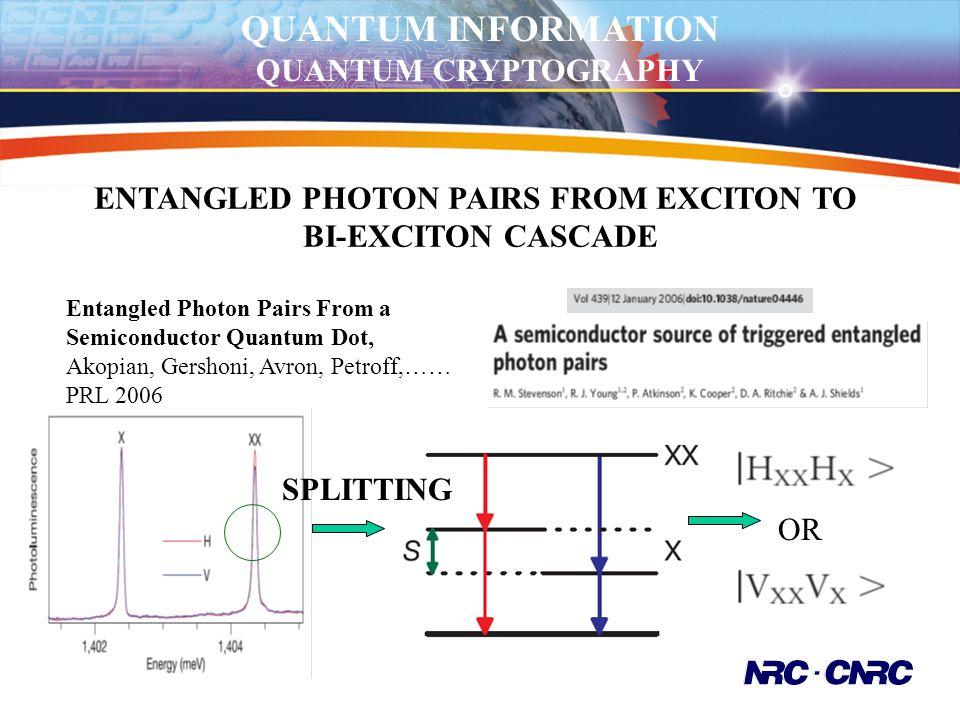 ENTANGLED PHOTON PAIRS FROM EXCITON TO BI-EXCITON CASCADE QUANTUM INFORMATION QUANTUM CRYPTOGRAPHY Entangled Photon Pairs From a Semiconductor Quantum