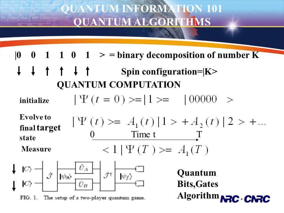 |0 0 1 1 0 1 > QUANTUM INFORMATION 101 QUANTUM ALGORITHMS Spin configuration=|K> = binary decomposition of number K Quantum Bits,Gates Algorithm QUANT