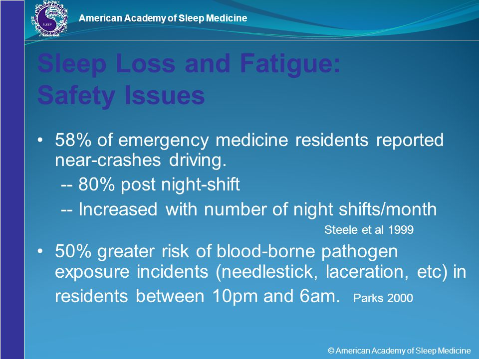 © American Academy of Sleep Medicine American Academy of Sleep Medicine Sleep Loss and Fatigue: Safety Issues 58% of emergency medicine residents repo