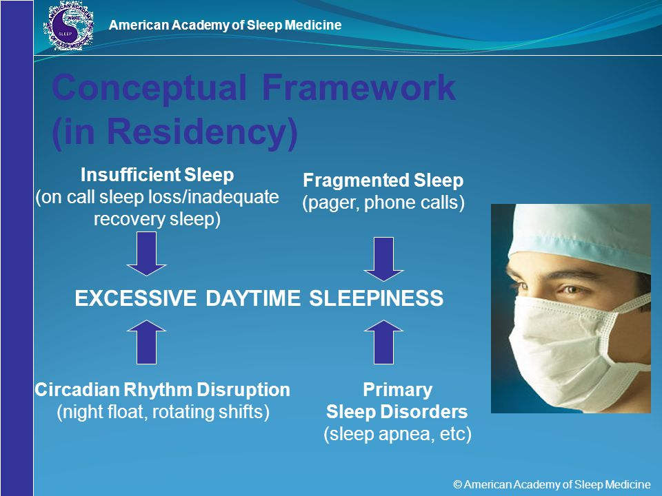 © American Academy of Sleep Medicine American Academy of Sleep Medicine Impact on Professionalism Your own patients have become the enemy…because they are the one thing that stands between you and a few hours of sleep.