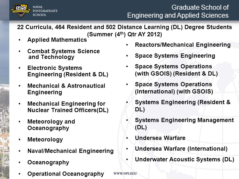 Applied Mathematics Combat Systems Science and Technology Electronic Systems Engineering (Resident & DL) Mechanical & Astronautical Engineering Mechan