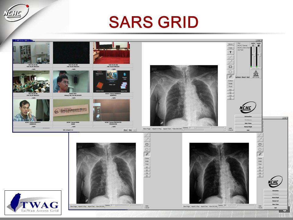 8 SARS GRID