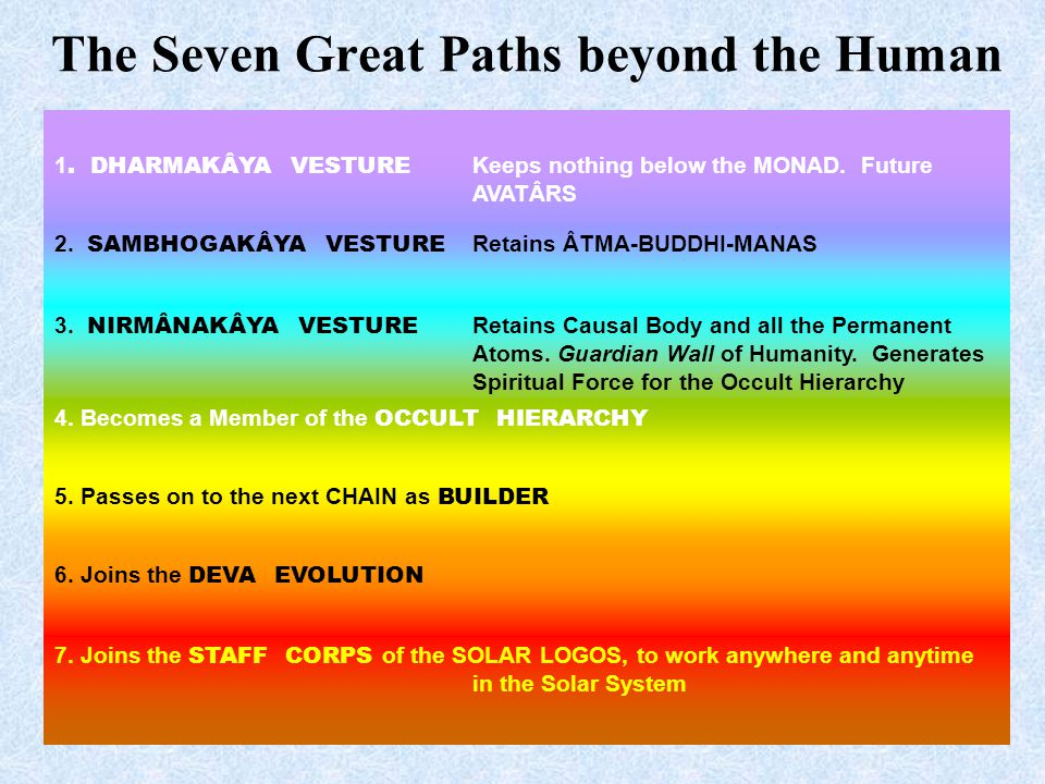 The Seven Great Paths beyond the Human 1. DHARMAKÂYA VESTURE Keeps nothing below the MONAD. Future AVATÂRS 2. SAMBHOGAKÂYA VESTURE Retains ÂTMA-BUDDHI