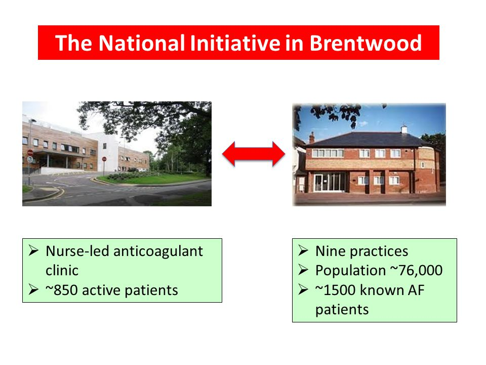 The National Initiative in Brentwood  Nurse-led anticoagulant clinic  ~850 active patients  Nine practices  Population ~76,000  ~1500 known AF pa